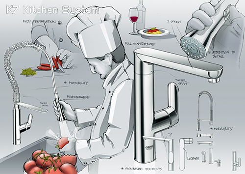 k7 kitchen system